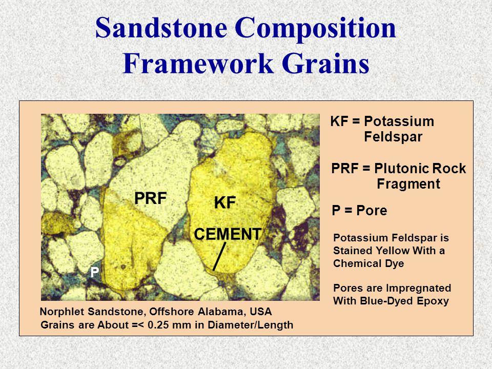 Norphlet Sandstone, Offshore Alabama, USA Grains are About =< 0.25 mm in Diameter/Length PRF KF P KF = Potassium Feldspar PRF = Plutonic Rock Fragment