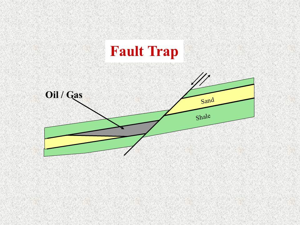 Fault Trap Oil / Gas Sand Shale