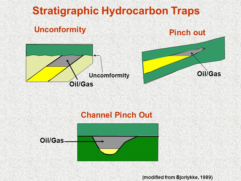 Oil/Gas Stratigraphic Hydrocarbon Traps Uncomformity Channel Pinch Out (modified from Bjorlykke, 1989) Unconformity Pinch out