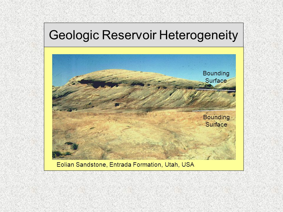 Bounding Surface Bounding Surface Eolian Sandstone, Entrada Formation, Utah, USA Geologic Reservoir Heterogeneity