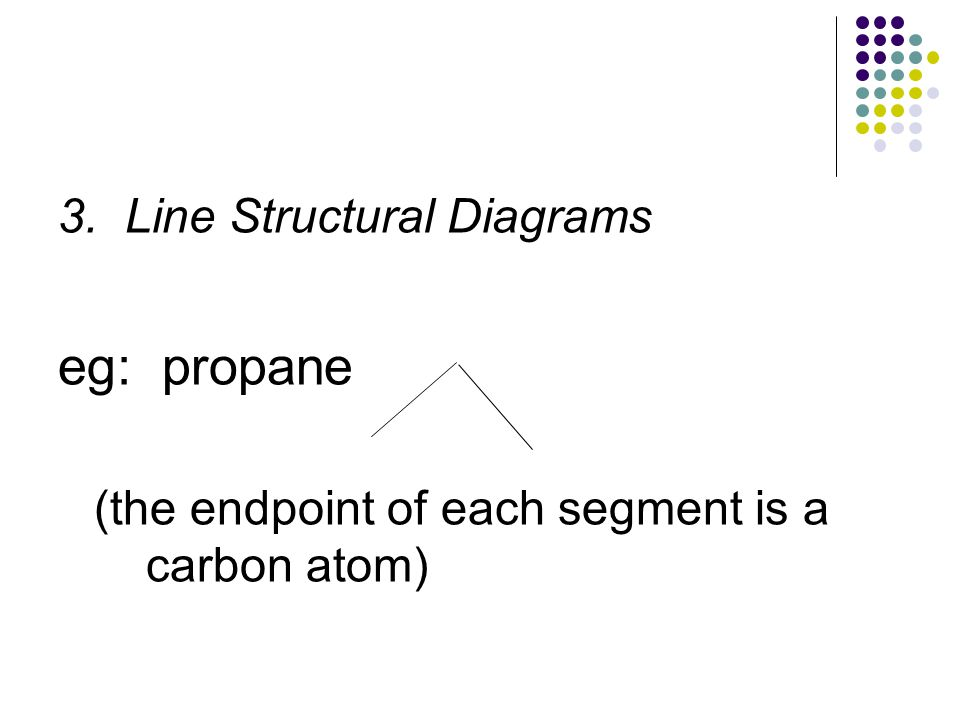 3. Line Structural Diagrams eg: propane (the endpoint of each segment is a carbon atom)