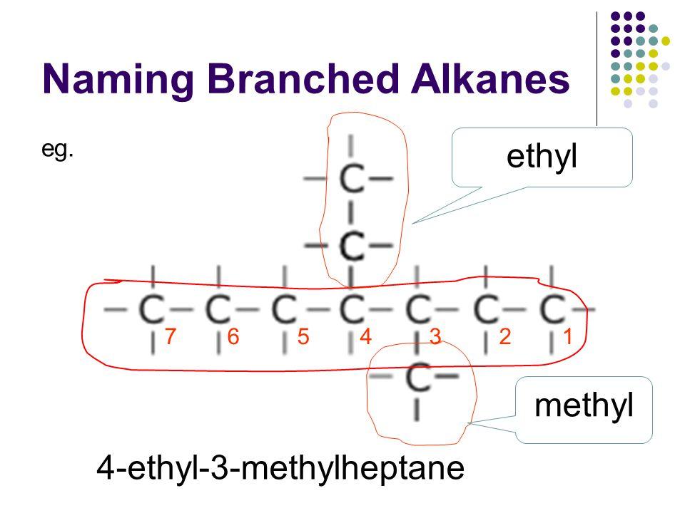 Naming Branched Alkanes eg. 7 6 5 4 3 2 1 ethyl methyl 4-ethyl-3-methylheptane