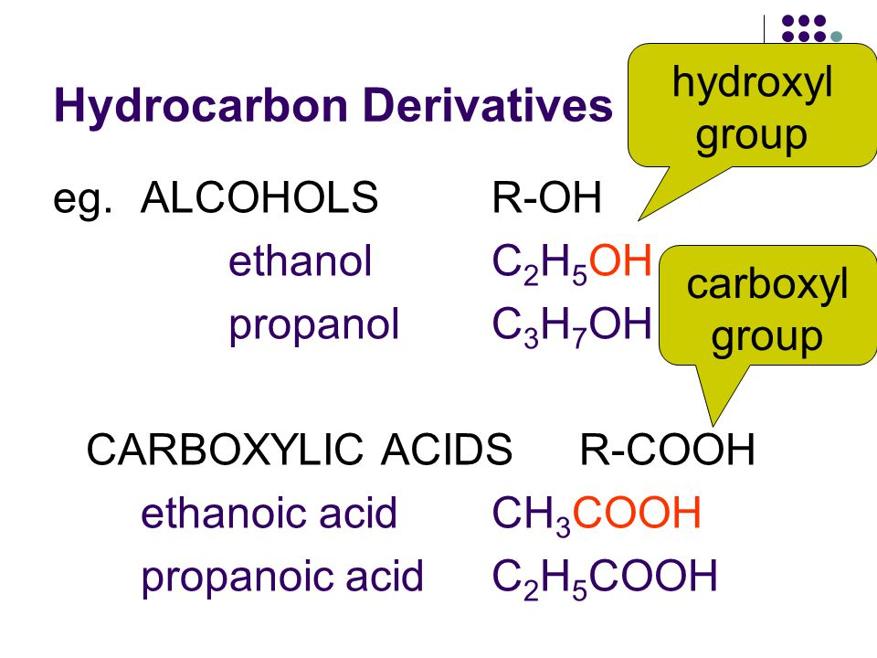 Hydrocarbon Derivatives eg.ALCOHOLSR-OH ethanolC 2 H 5 OH propanolC 3 H 7 OH CARBOXYLIC ACIDS R-COOH ethanoic acidCH 3 COOH propanoic acidC 2 H 5 COOH hydroxyl group carboxyl group