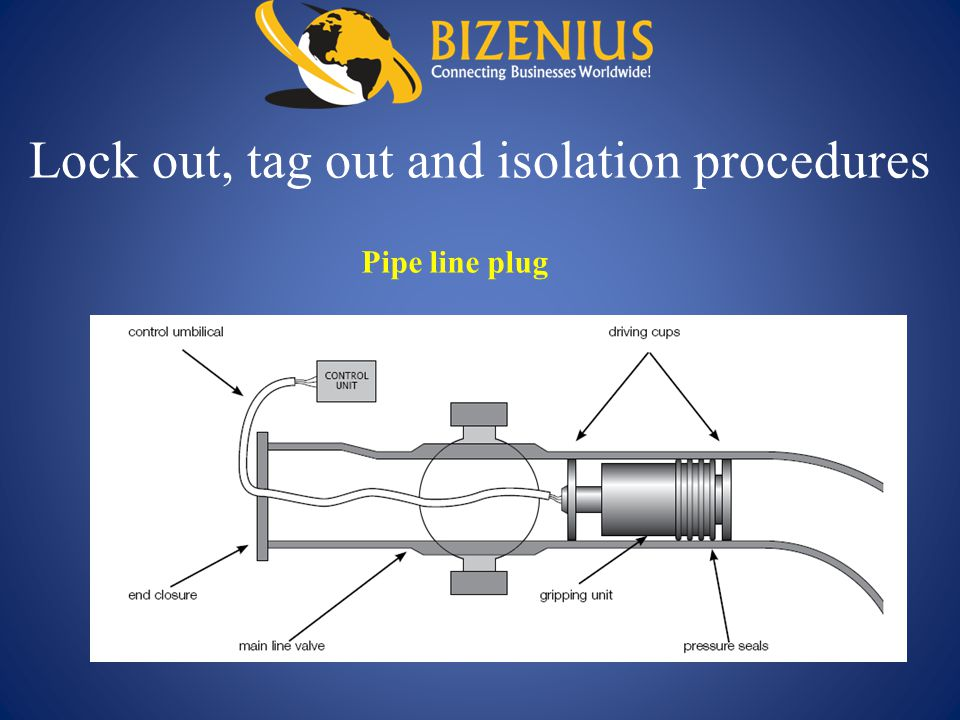 Pipe line plug Lock out, tag out and isolation procedures