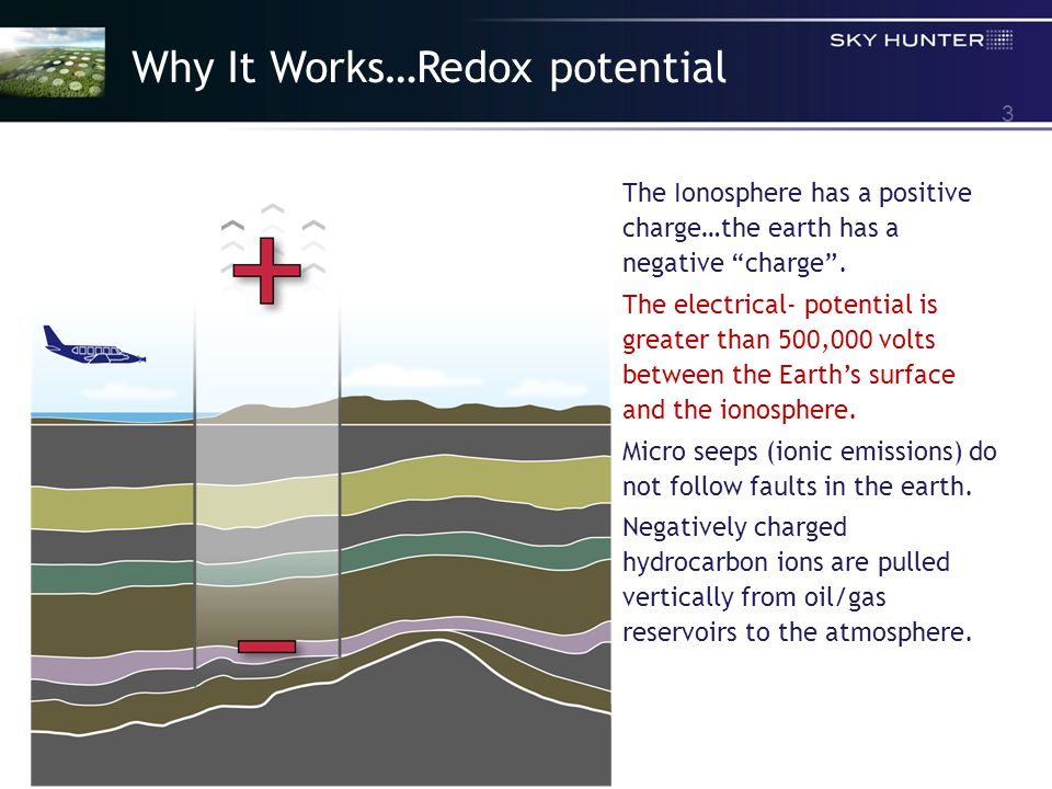 3 Why It Works…Redox potential The Ionosphere has a positive charge…the earth has a negative charge .