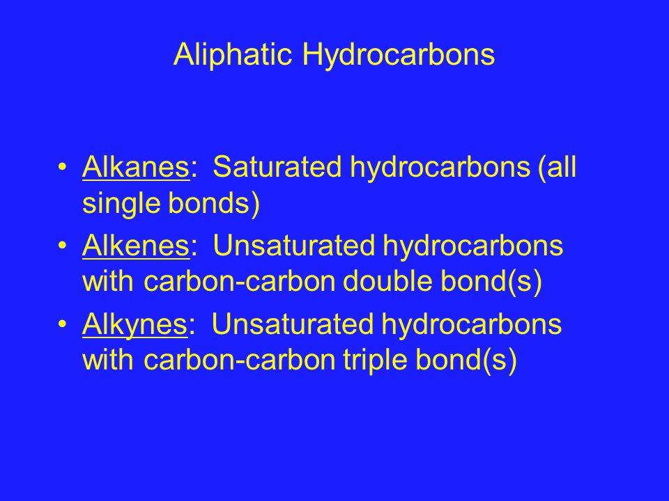 Aliphatic Hydrocarbons Alkanes: Saturated hydrocarbons (all single bonds) Alkenes: Unsaturated hydrocarbons with carbon-carbon double bond(s) Alkynes: