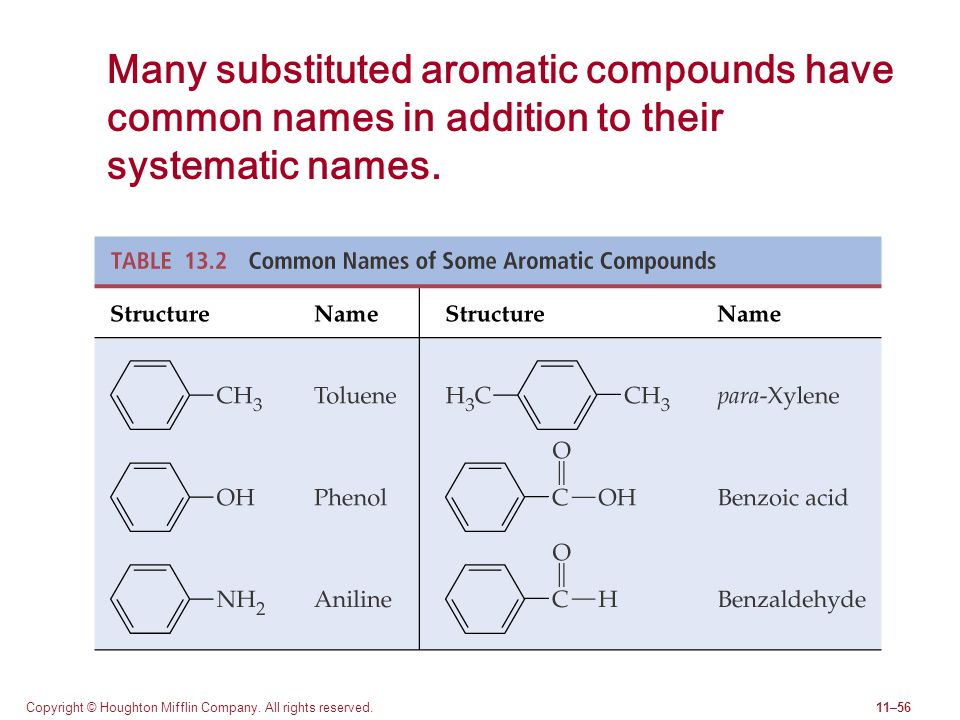 Copyright © Houghton Mifflin Company. All rights reserved.11–56 Many substituted aromatic compounds have common names in addition to their systematic