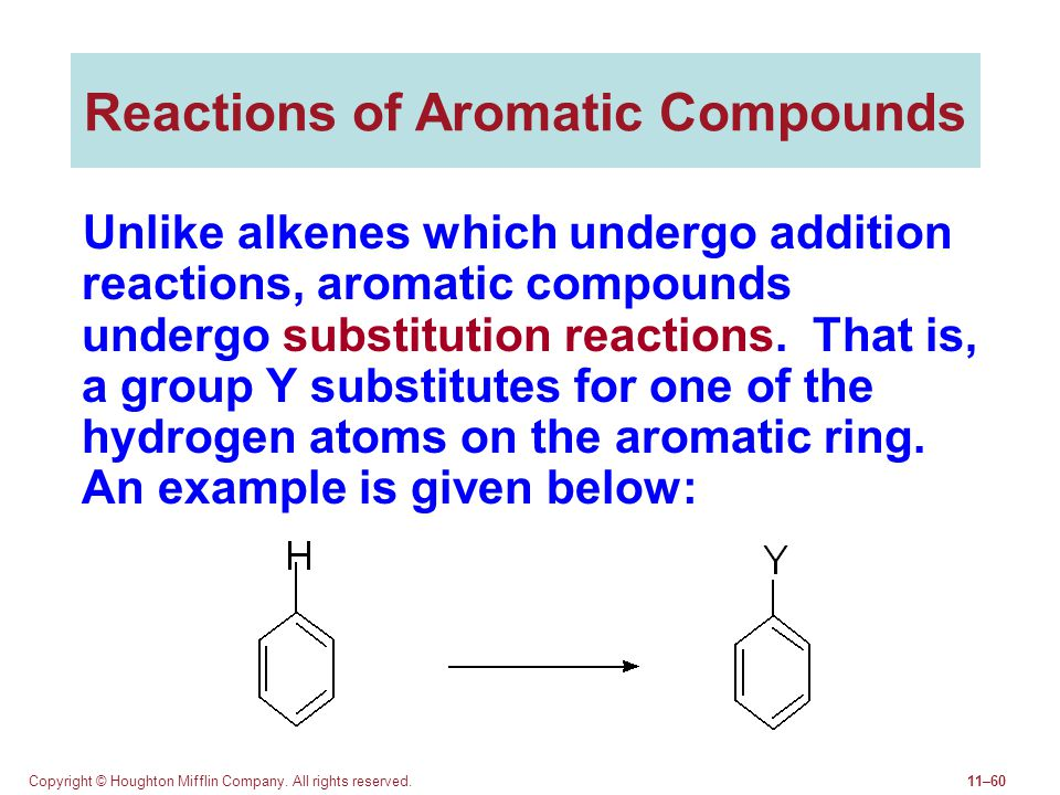 Copyright © Houghton Mifflin Company. All rights reserved.11–60 Reactions of Aromatic Compounds Unlike alkenes which undergo addition reactions, aroma