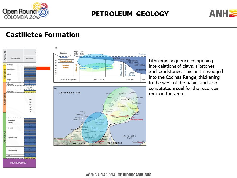 PETROLEUM GEOLOGY Castilletes Formation Lithologic sequence comprising intercalations of clays, siltstones and sandstones. This unit is wedged into th