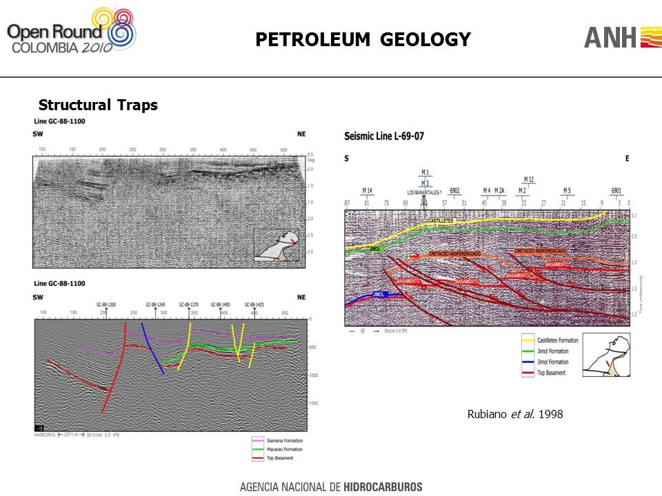 PETROLEUM GEOLOGY Structural Traps Rubiano et al. 1998
