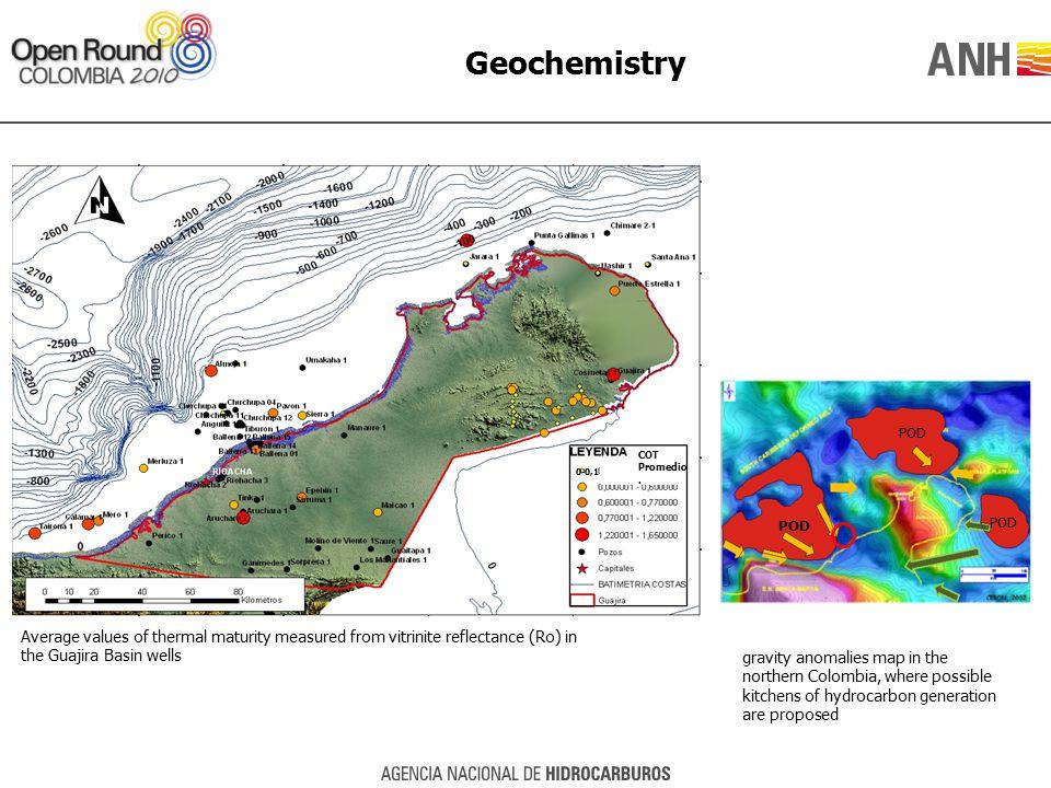 Geochemistry COT Promedio.