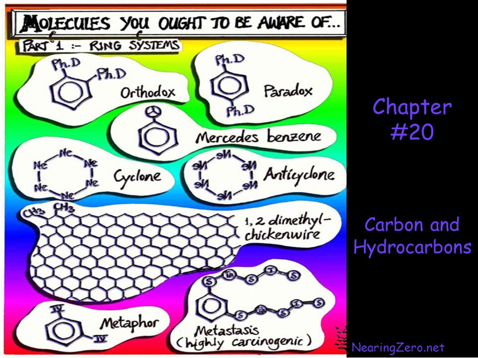 Chapter 20.1 Carbon is found in nature both as an element and in combined form.
