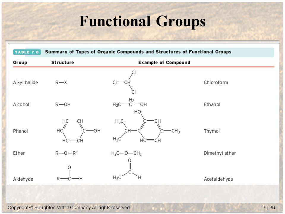 Copyright © Houghton Mifflin Company. All rights reserved. 7 | 36 Functional Groups