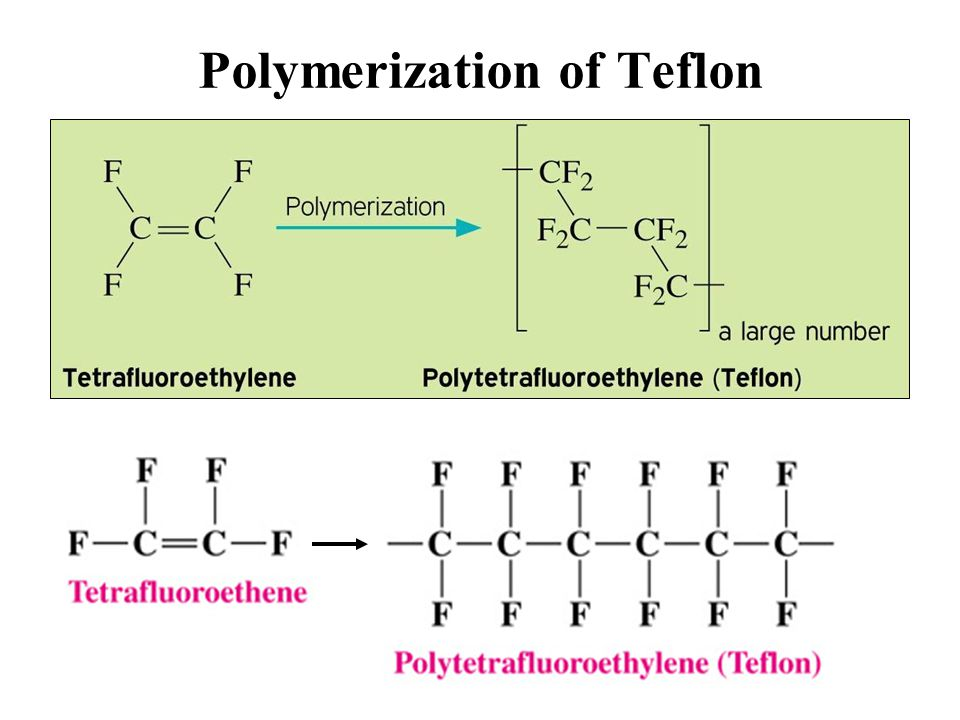 Polymerization of Teflon