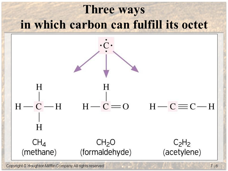 Copyright © Houghton Mifflin Company. All rights reserved. 7 | 27 The simplest alkyne, acetylene