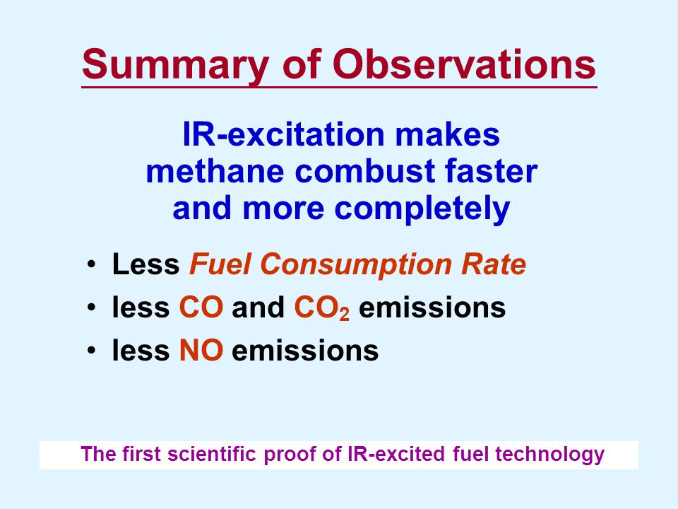 Summary of Observations IR-excitation makes methane combust faster and more completely Less Fuel Consumption Rate less CO and CO 2 emissions less NO e
