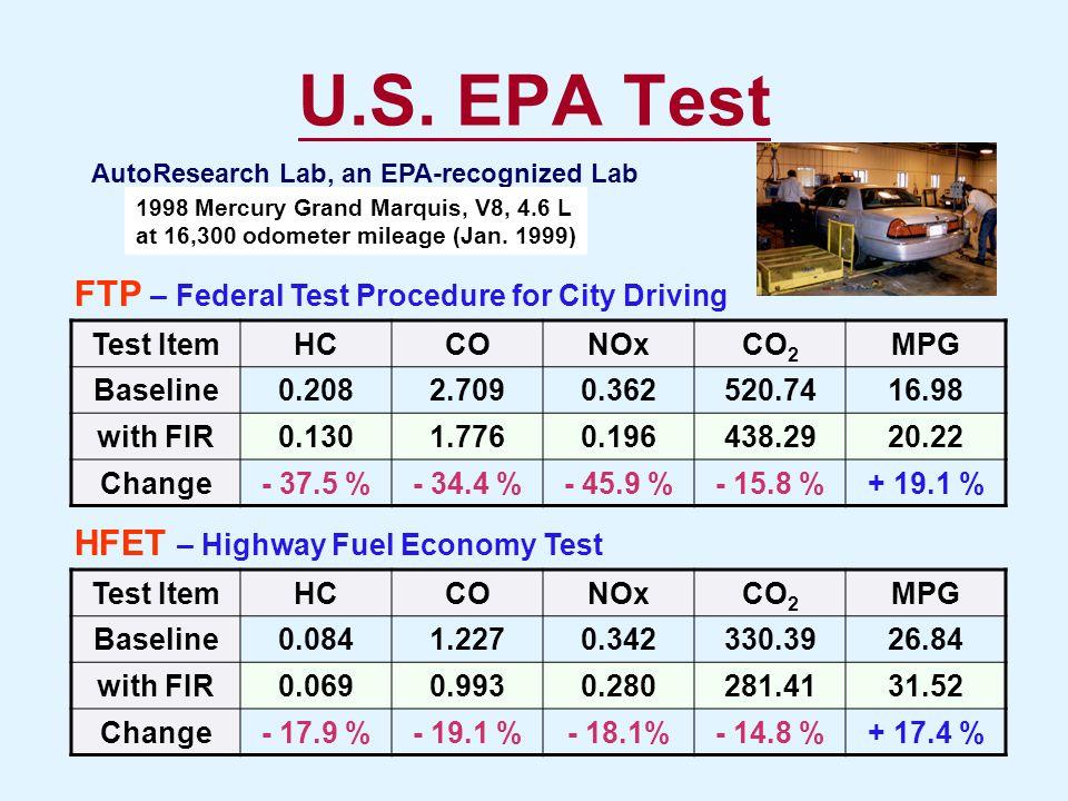 U.S. EPA Test Test ItemHCCONOxCO 2 MPG Baseline0.2082.7090.362520.7416.98 with FIR0.1301.7760.196438.2920.22 Change- 37.5 %- 34.4 %- 45.9 %- 15.8 %+ 1