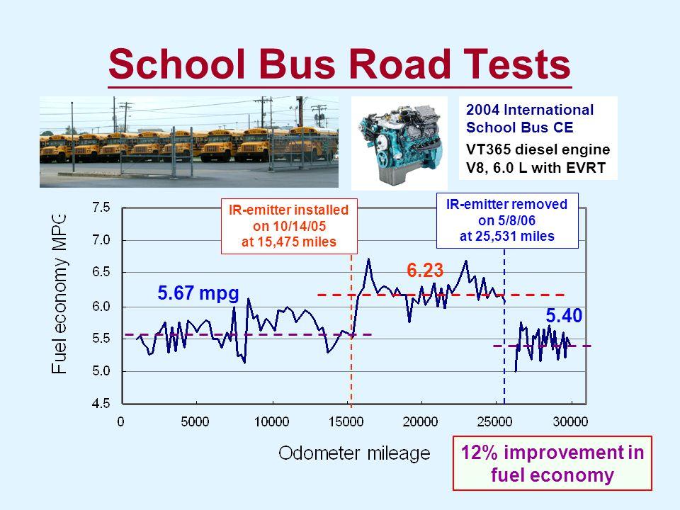 School Bus Road Tests IR-emitter installed on 10/14/05 at 15,475 miles IR-emitter removed on 5/8/06 at 25,531 miles 2004 International School Bus CE V