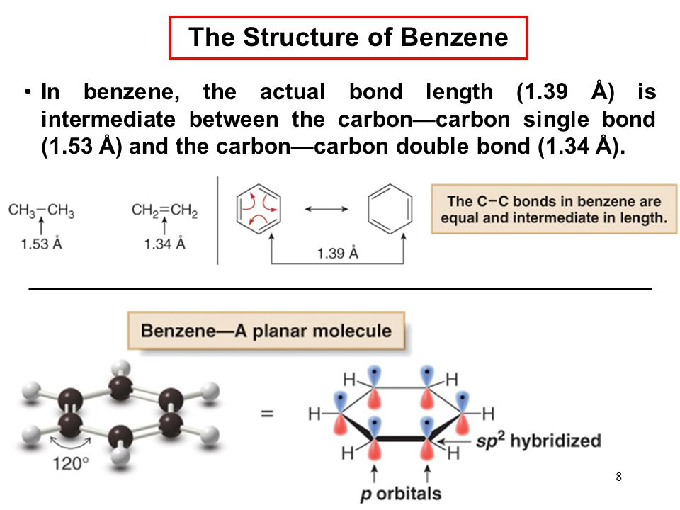 8 In benzene, the actual bond length (1.39 Å) is intermediate between the carbon—carbon single bond (1.53 Å) and the carbon—carbon double bond (1.34 Å).