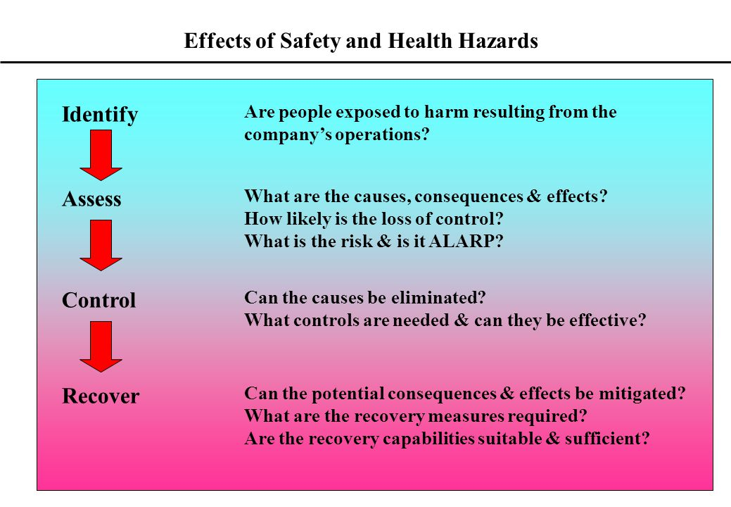 HSE Risk - Definition Risk = Consequence resulting from the release of a hazard x Probability of the occurrence of that event