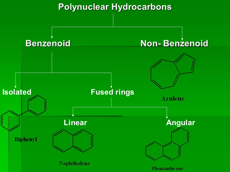2. Halogenation