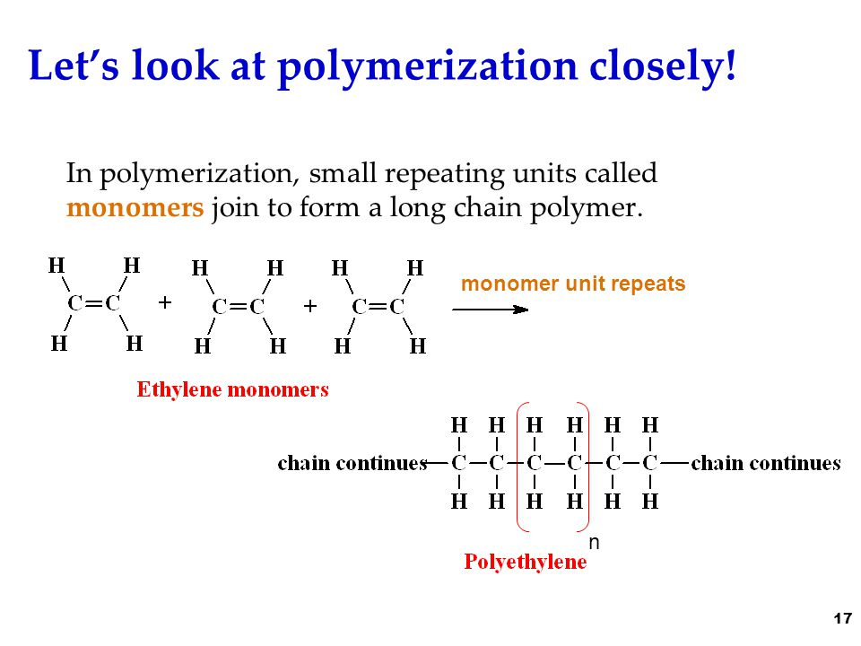 Let's look at polymerization closely.