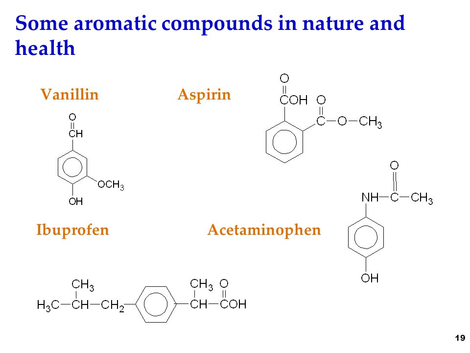 Some aromatic compounds in nature and health VanillinAspirin Ibuprofen Acetaminophen 19