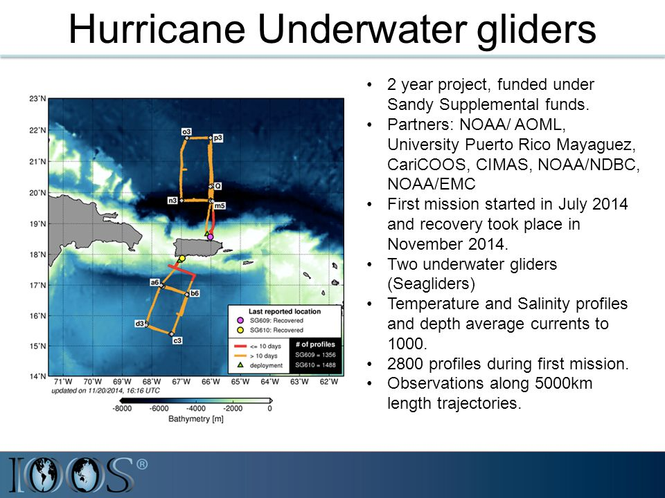 Hurricane Underwater gliders 2 year project, funded under Sandy Supplemental funds.
