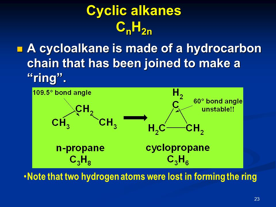23 Cyclic alkanes C n H 2n A cycloalkane is made of a hydrocarbon chain that has been joined to make a ring .