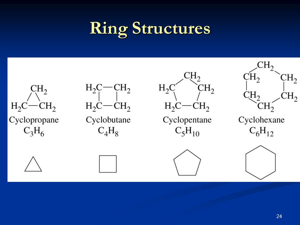 24 Ring Structures