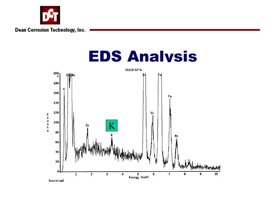 EDS Analysis K