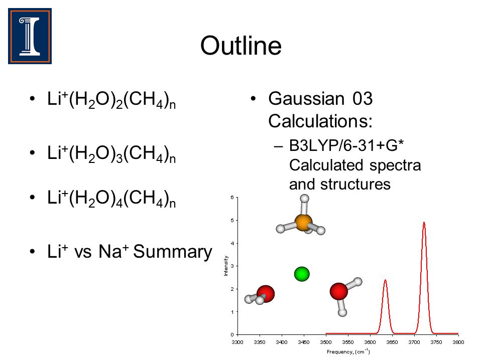 Outline Li + (H 2 O) 2 (CH 4 ) n Li + (H 2 O) 3 (CH 4 ) n Li + (H 2 O) 4 (CH 4 ) n Li + vs Na + Summary Gaussian 03 Calculations: –B3LYP/6-31+G* Calculated spectra and structures