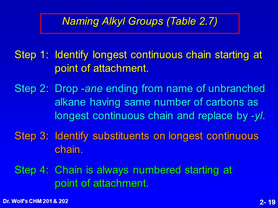 Dr. Wolf's CHM 201 & 202 2- 19 Naming Alkyl Groups (Table 2.7) Step 1:Identify longest continuous chain starting at point of attachment. Step 2: Drop