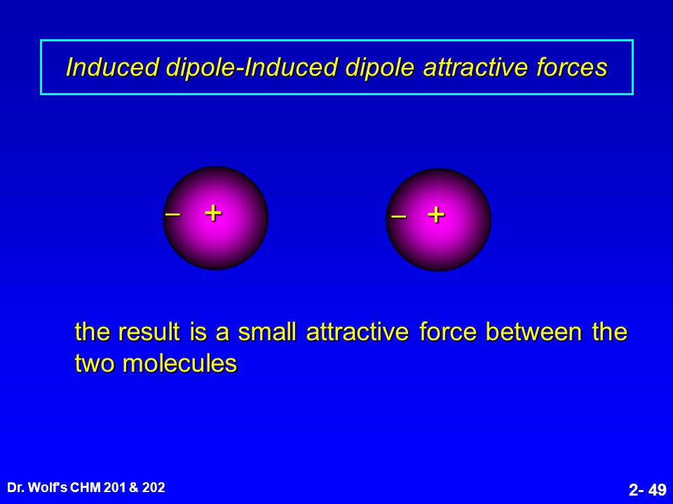 Dr. Wolf's CHM 201 & 202 2- 49 + – + – the result is a small attractive force between the two molecules Induced dipole-Induced dipole attractive force