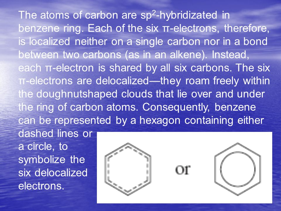 The atoms of carbon are sp 2 -hybridizated in benzene ring. Each of the six π-electrons, therefore, is localized neither on a single carbon nor in a b