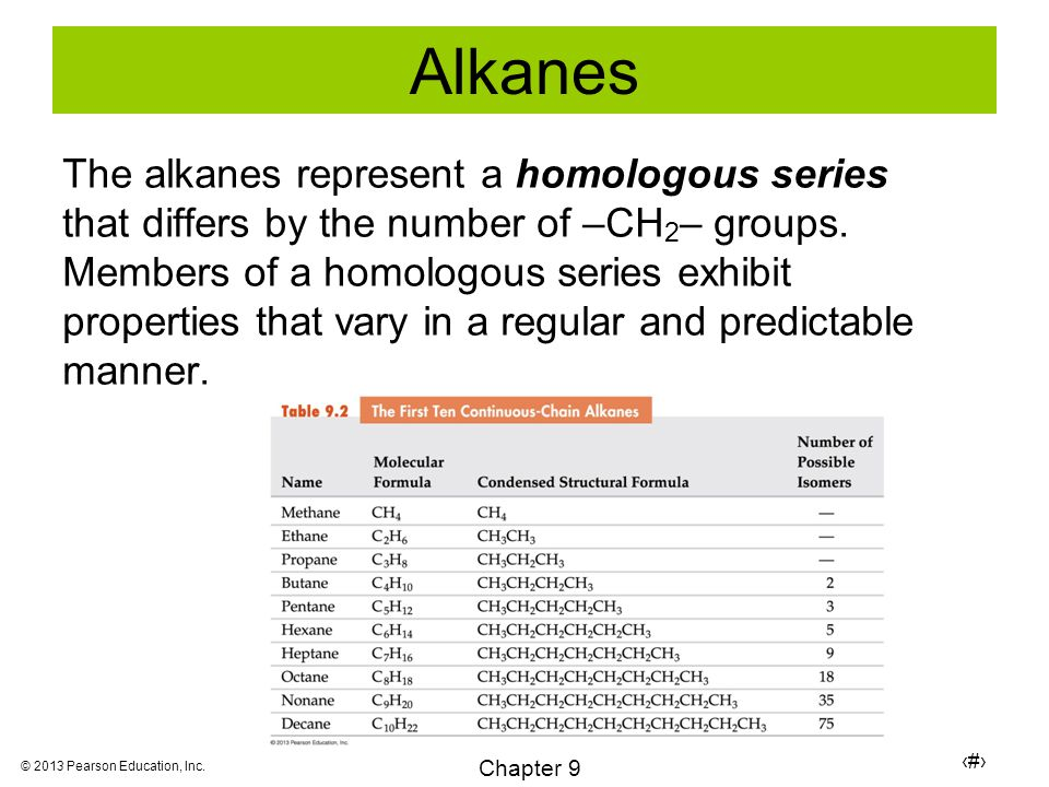 10 Chapter 9 © 2013 Pearson Education, Inc. The alkanes represent a homologous series that differs by the number of –CH 2 – groups. Members of a homol