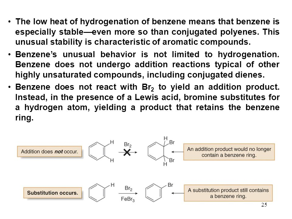 25 The low heat of hydrogenation of benzene means that benzene is especially stable—even more so than conjugated polyenes. This unusual stability is c