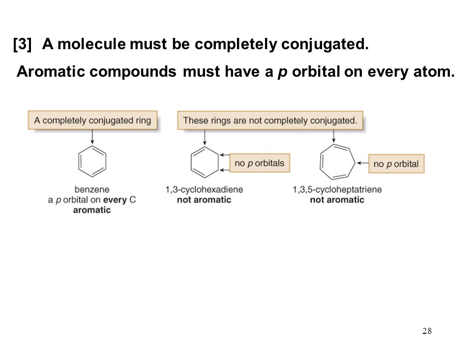 28 [3] A molecule must be completely conjugated. Aromatic compounds must have a p orbital on every atom.