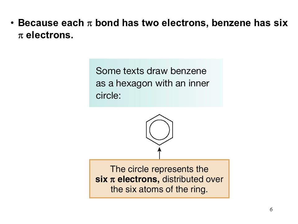 6 Because each  bond has two electrons, benzene has six  electrons.