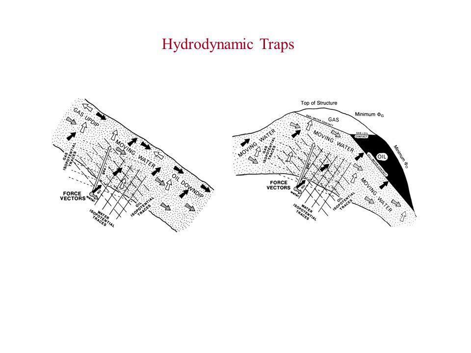 Hydrodynamic Traps