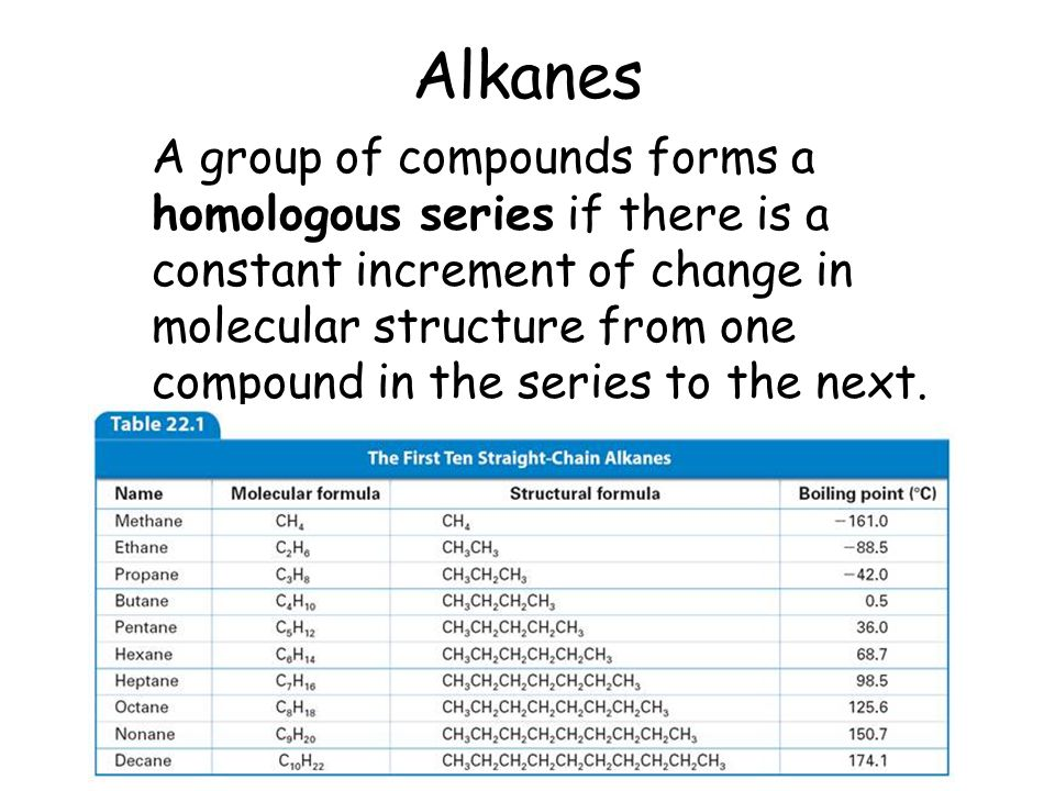 Alkanes A group of compounds forms a homologous series if there is a constant increment of change in molecular structure from one compound in the seri
