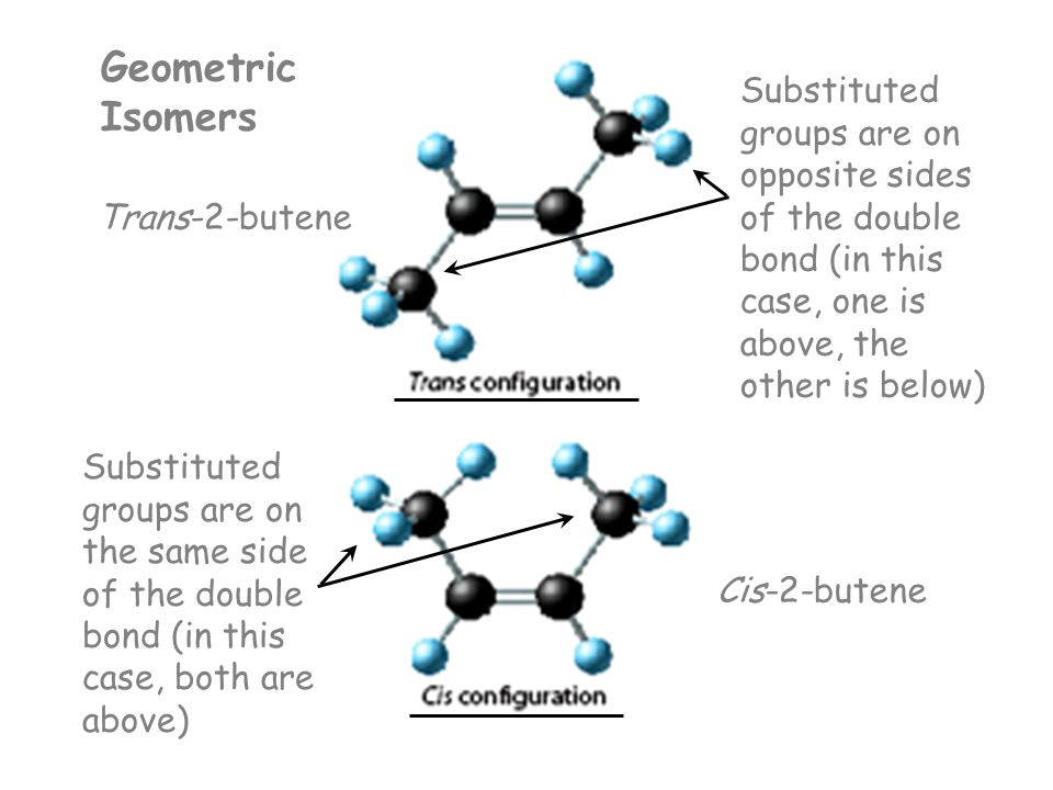 Substituted groups are on opposite sides of the double bond (in this case, one is above, the other is below) Substituted groups are on the same side o