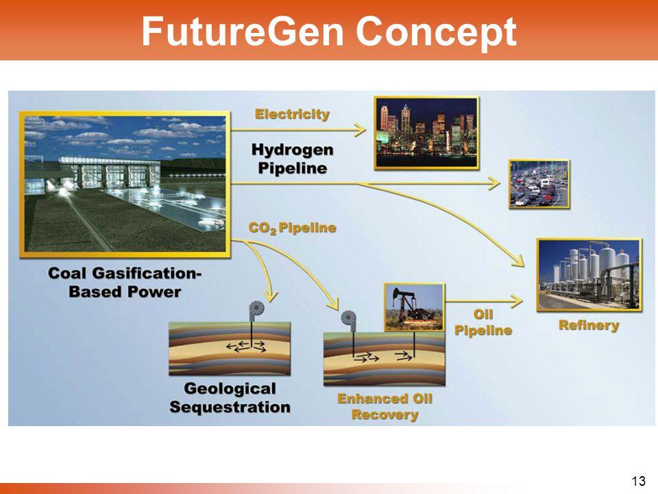 13 FutureGen Concept