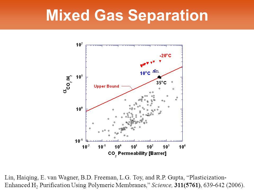 Mixed Gas Separation Lin, Haiqing, E. van Wagner, B.D.