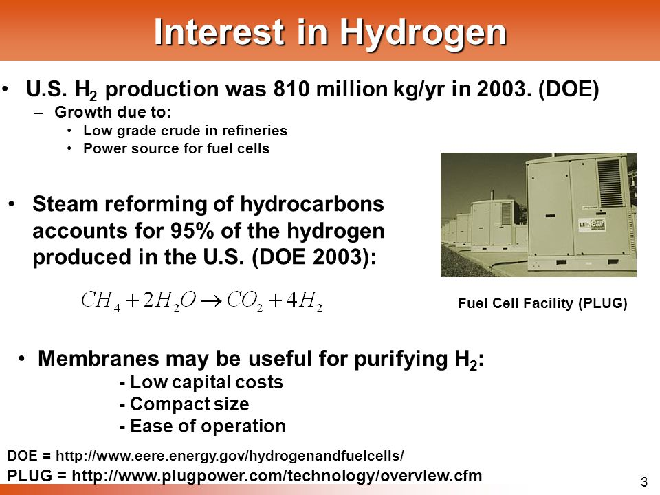 3 Steam reforming of hydrocarbons accounts for 95% of the hydrogen produced in the U.S.