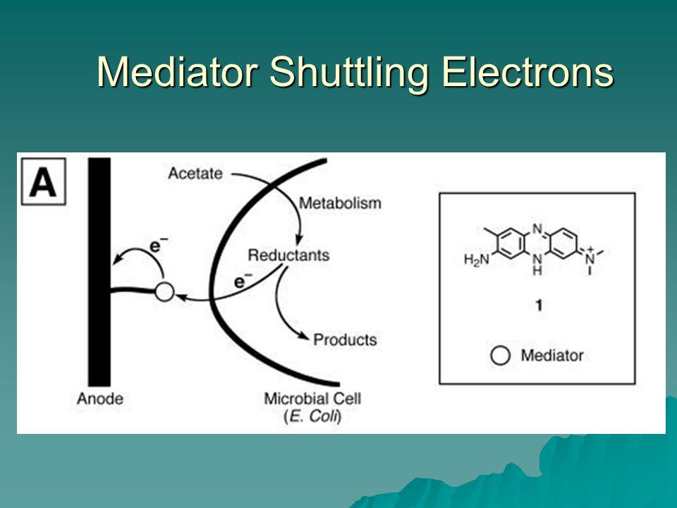 Mediator Shuttling Electrons