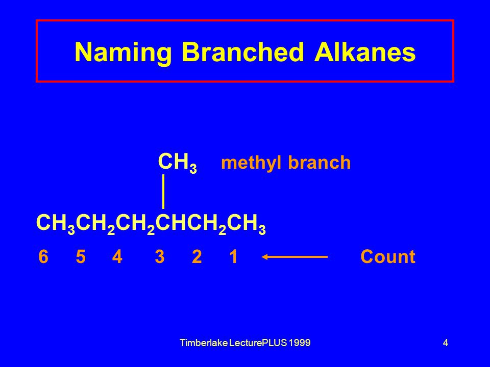 Timberlake LecturePLUS 19994 Naming Branched Alkanes CH 3 methyl branch CH 3 CH 2 CH 2 CHCH 2 CH 3 6 5 4 3 2 1Count