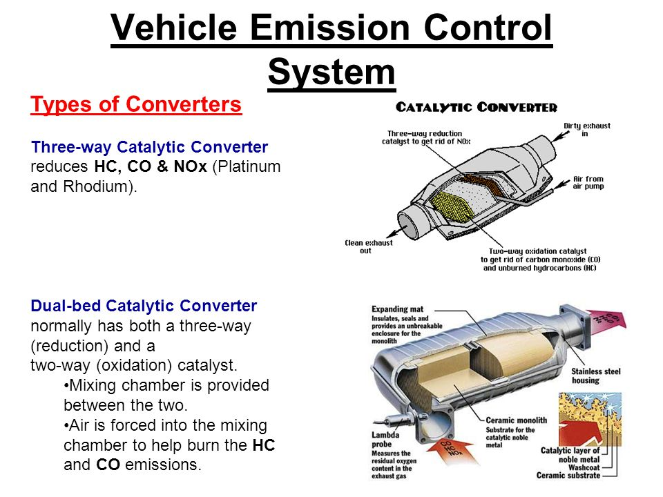Vehicle Emission Control System Types of Converters Three-way Catalytic Converter reduces HC, CO & NOx (Platinum and Rhodium).