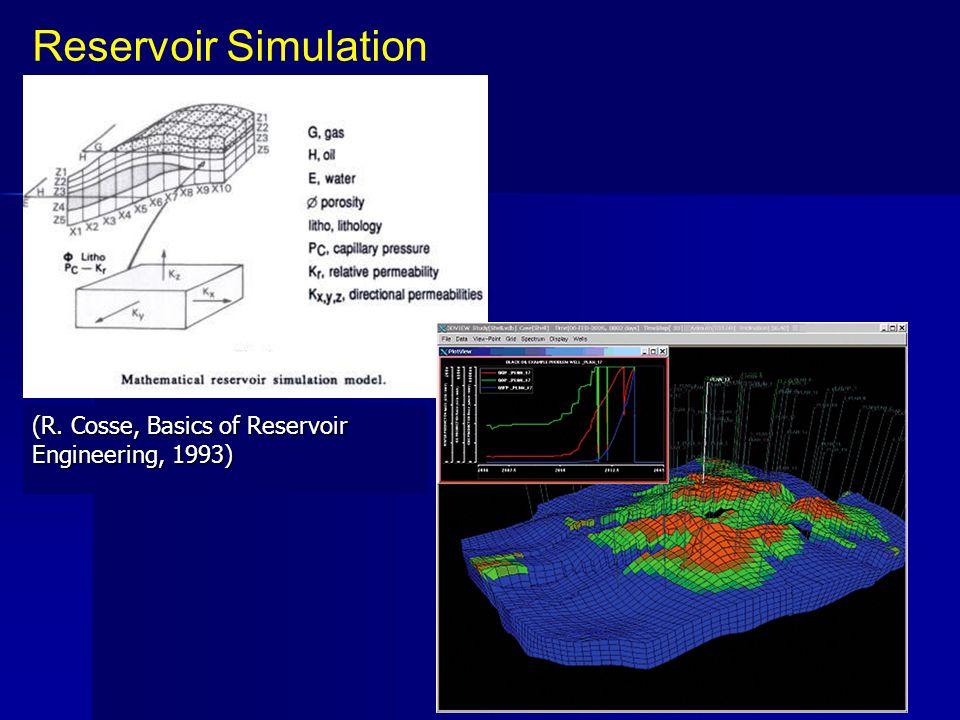 Reservoir Simulation (R. Cosse, Basics of Reservoir Engineering, 1993)