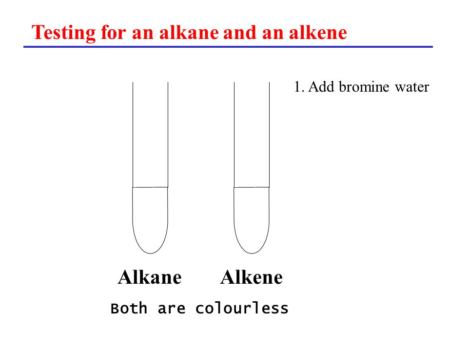 AlkaneAlkene Testing for an alkane and an alkene 1. Add bromine water Both are colourless